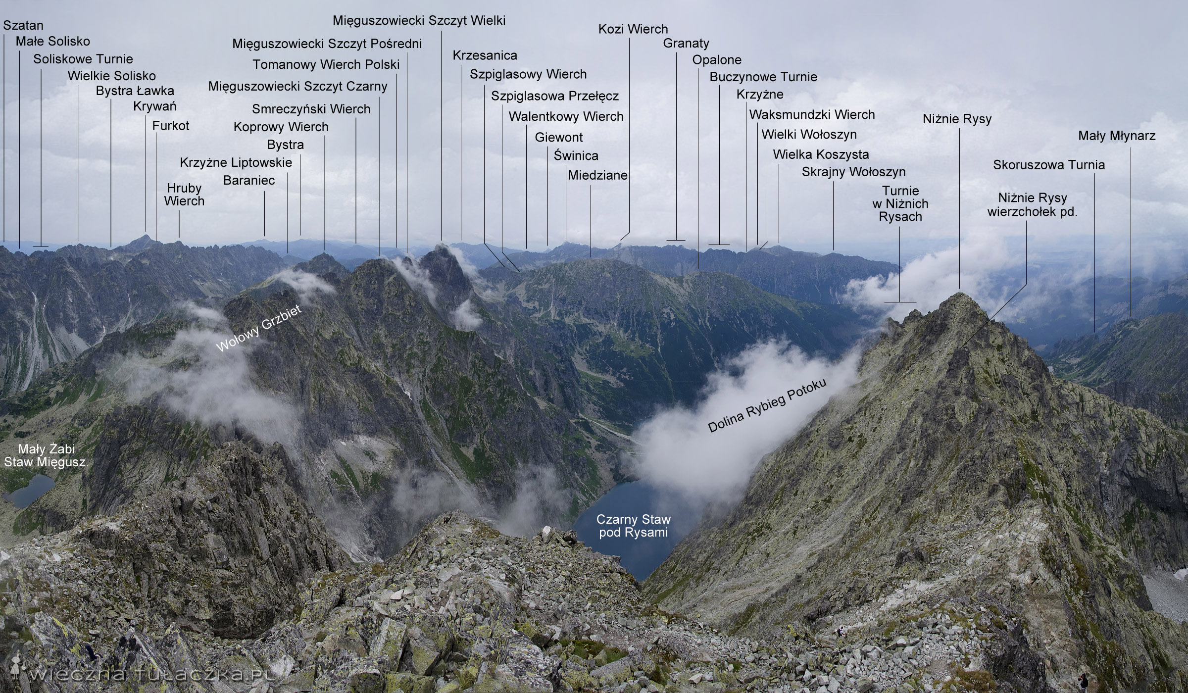 Rysy panorama