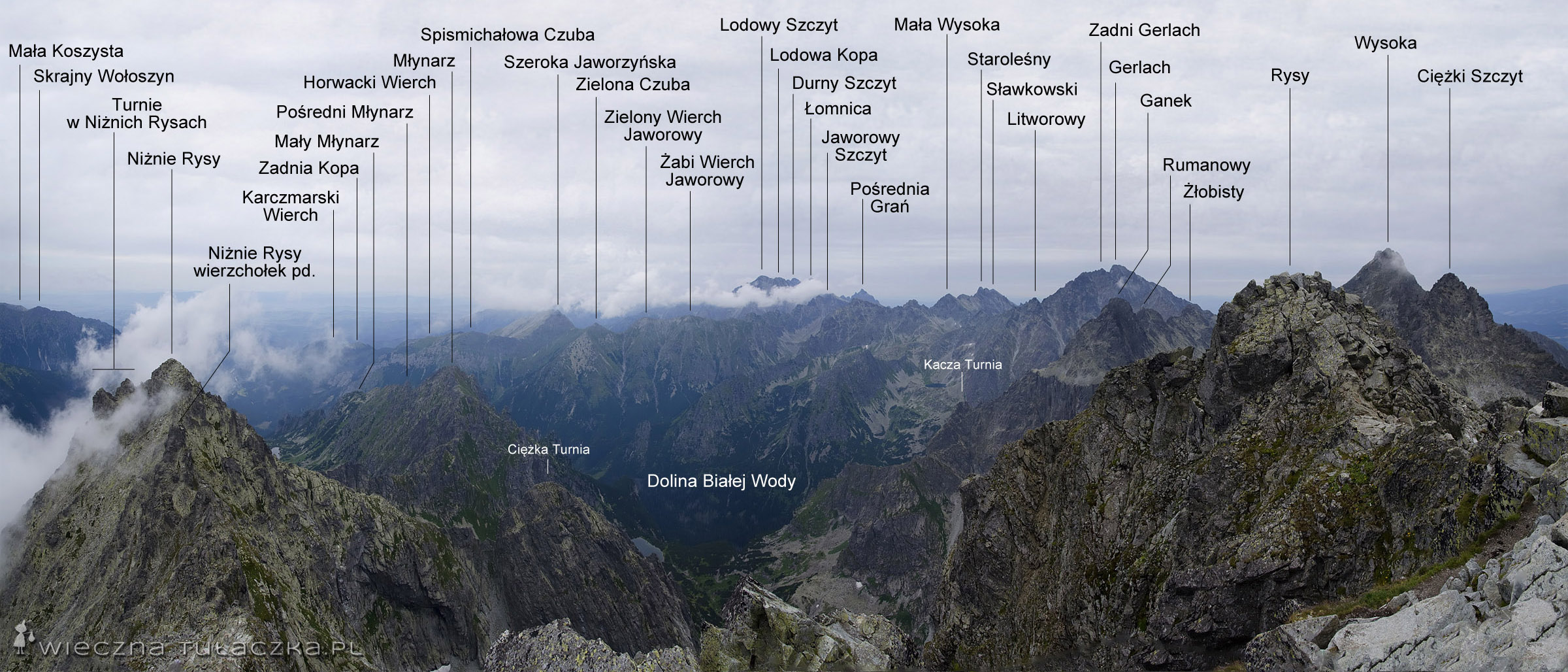 Rysy - panorama