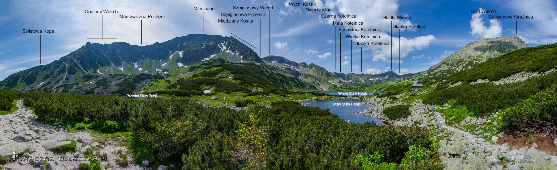 Panorama Doliny Pięciu Stawów