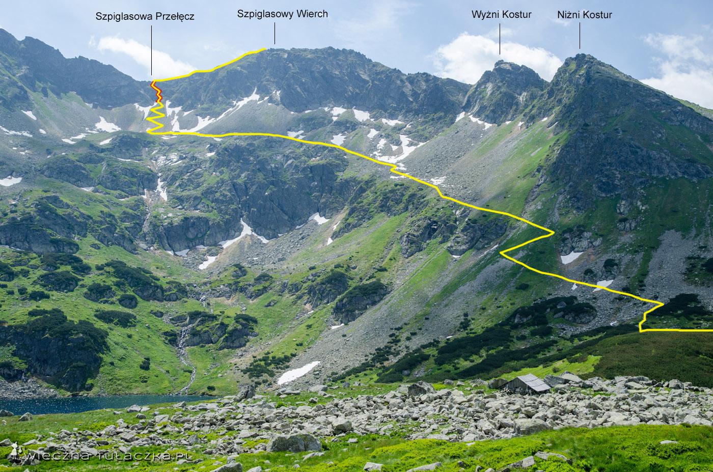 Schemat szlaku na Szpiglasową Przełęcz oraz Szpiglasowy Wierch. Kolor czerwony oznacza skalny teren zaopatrzony w łańcuchy.