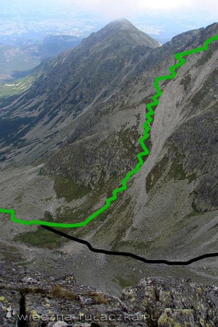 Tutaj znakomicie  widać, że zielona ścieżka wije się licznymi zakosami po łagodnym zboczu Zadniego Granatu. Czarny szlaczek wiedzie przez Żleb Kulczyńskiego. (Fotka zrobiona z Czarnych Ścian)