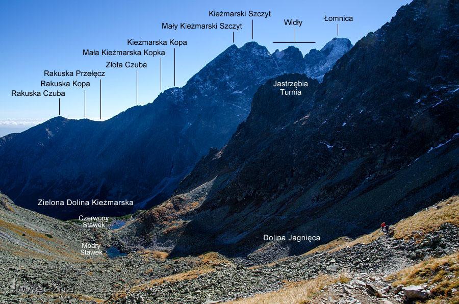 Dolina Jagnięca