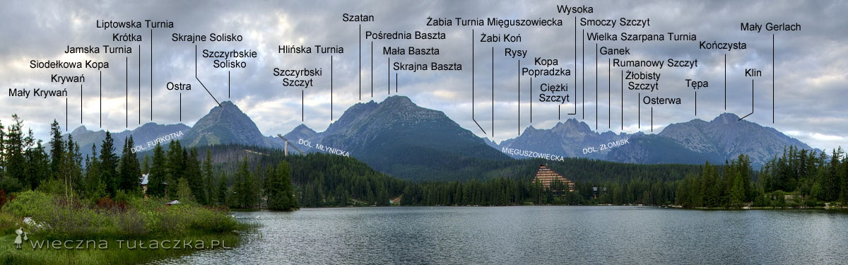 Szczyrbskie Jezioro opisana panorama