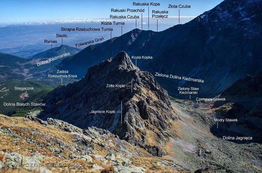 Kozia Grań i Dolina Kieżmarska widziane z Jagnięcego Szczytu