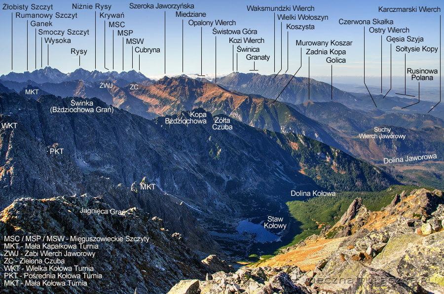 Dolina Kołowa z Jagnięcego Szczytu
