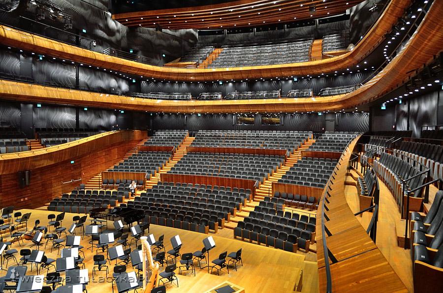 Narodowa Orkiestra Symfoniczna Polskiego Radia, Katowice