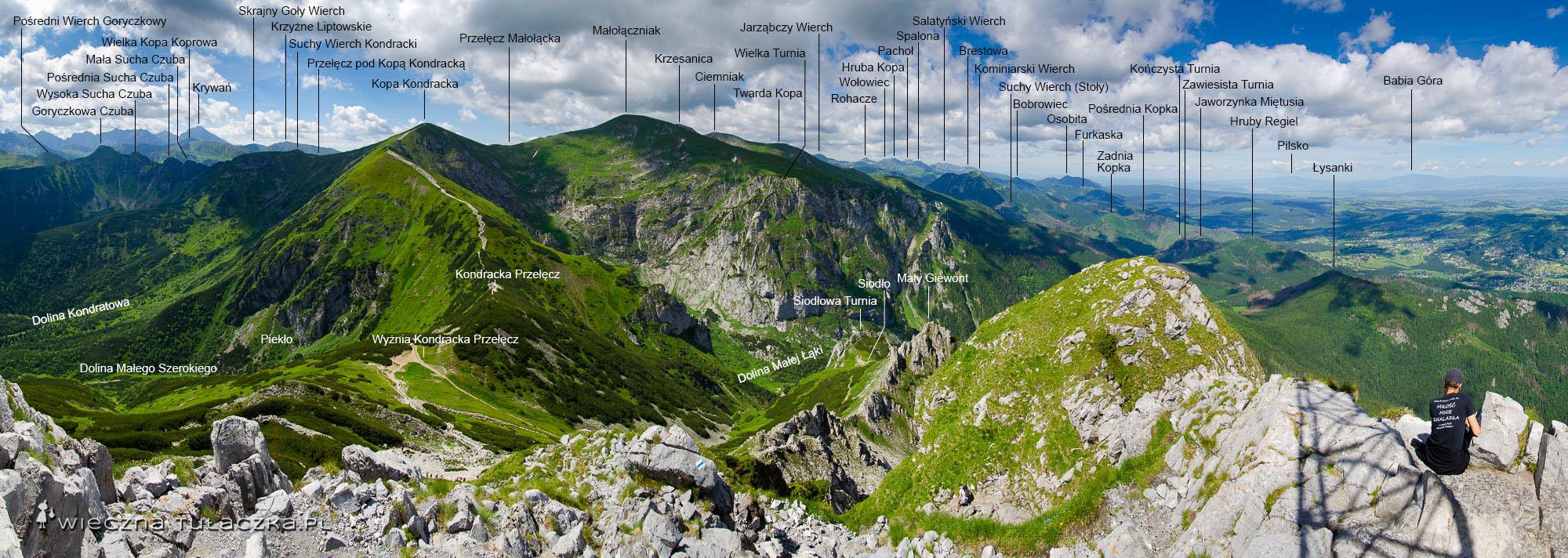 Opisana panorama z Giewontu