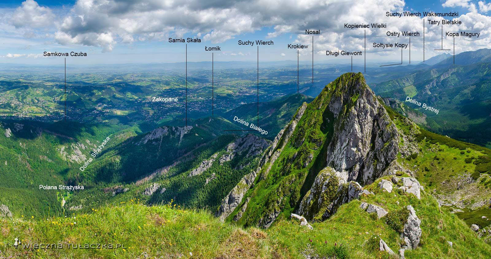 Panorama z Giewontu - opracowana