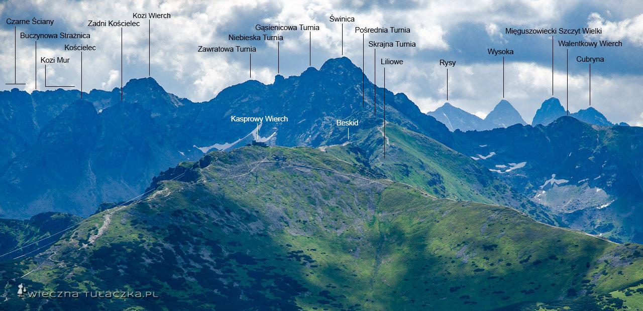 Szlak na Giewont przez Dolinę Strążyską