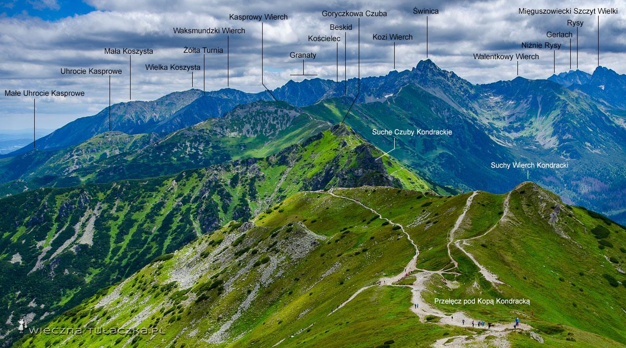 Panorama z Kopy Kondrackiej