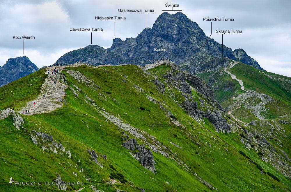 Szlak na Beskid z Kasprowego Wierchu