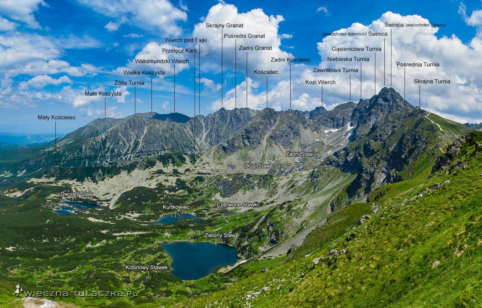 Panorama z Suchej Przełęczy na Tatry Wysokie