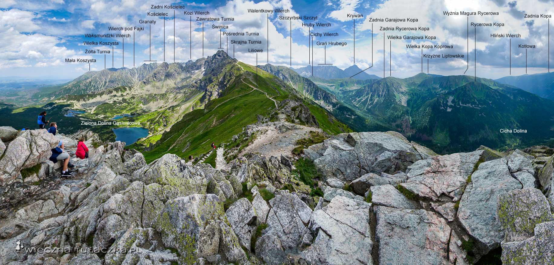 Panorama z Beskidu w Tatrach