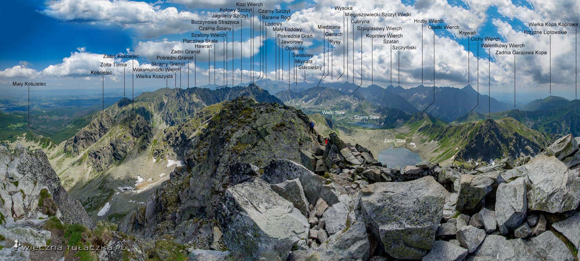 Opracowana panorama Tatr ze Świnicy