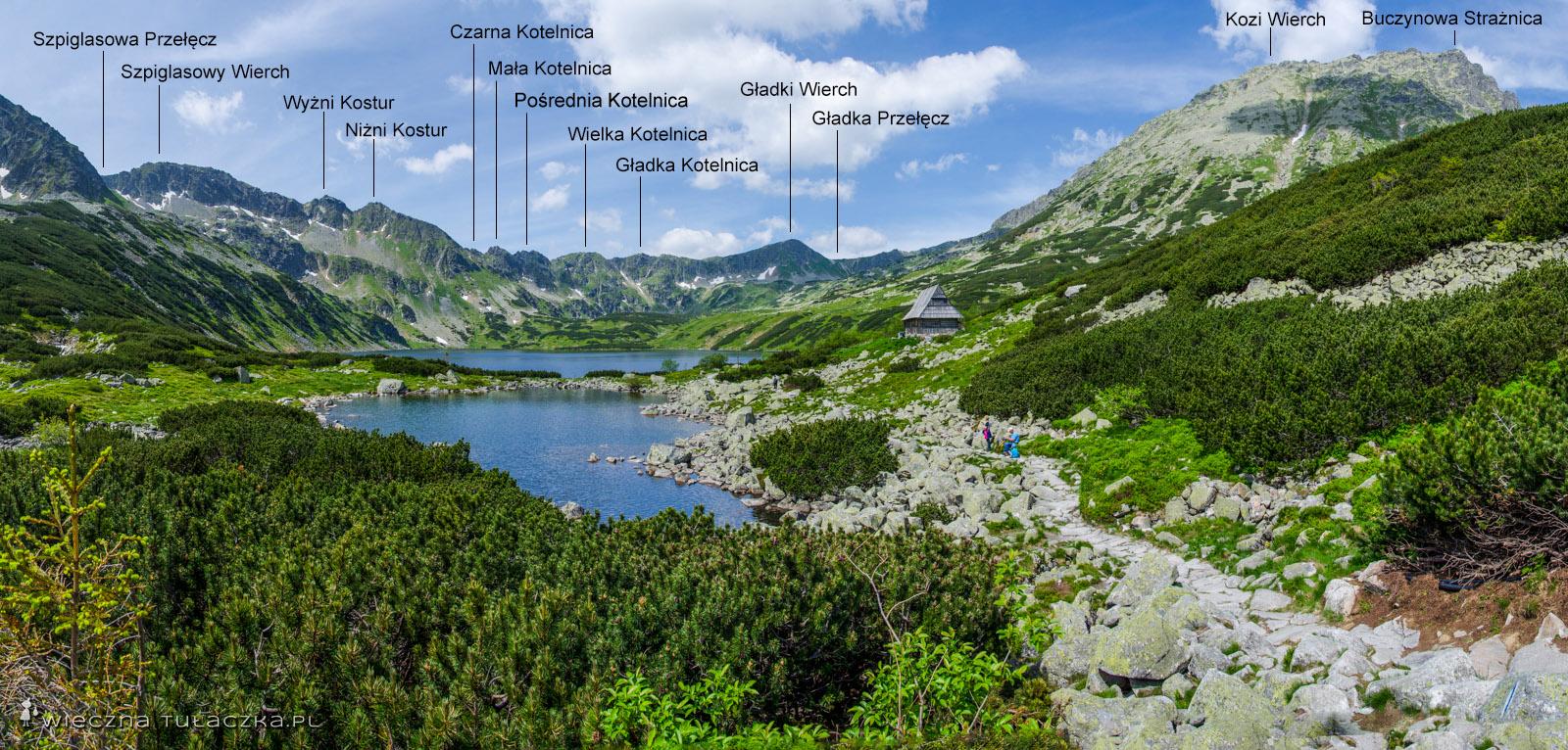 Dolina Pięciu Stawów: Mały oraz WIelki Staw Polski