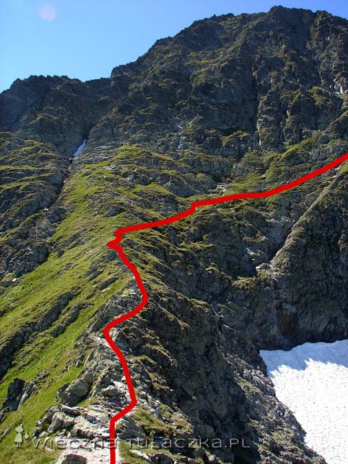 Schemat szlaku na Przełęcz pod Chłopkiem