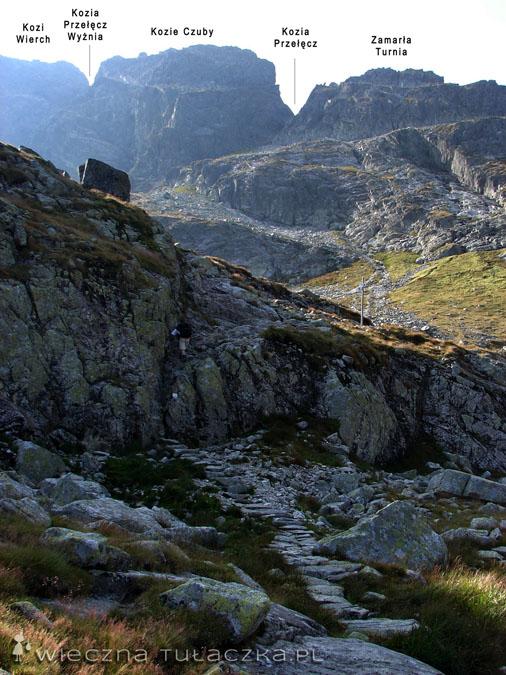 Tyci tyci próg skalny ;)
