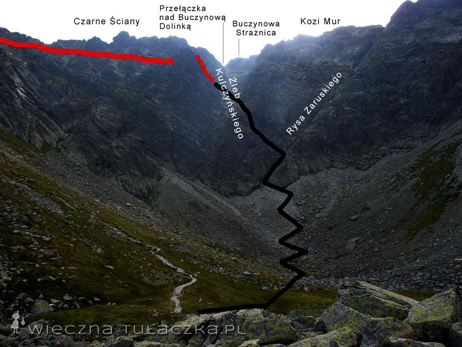 Kozia Dolinka. Wymalowałam przebieg naszej dalszej drogi :) Na czerwono zaznaczyłam oczywiście Orlą Perć, a wykropkowanie wskazuje Komin pod Czarnym Mniszkiem.
