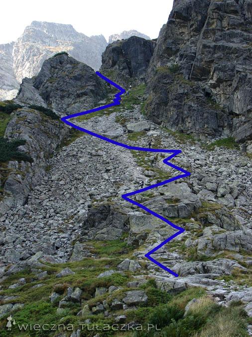 Wspomniany próg skalny...