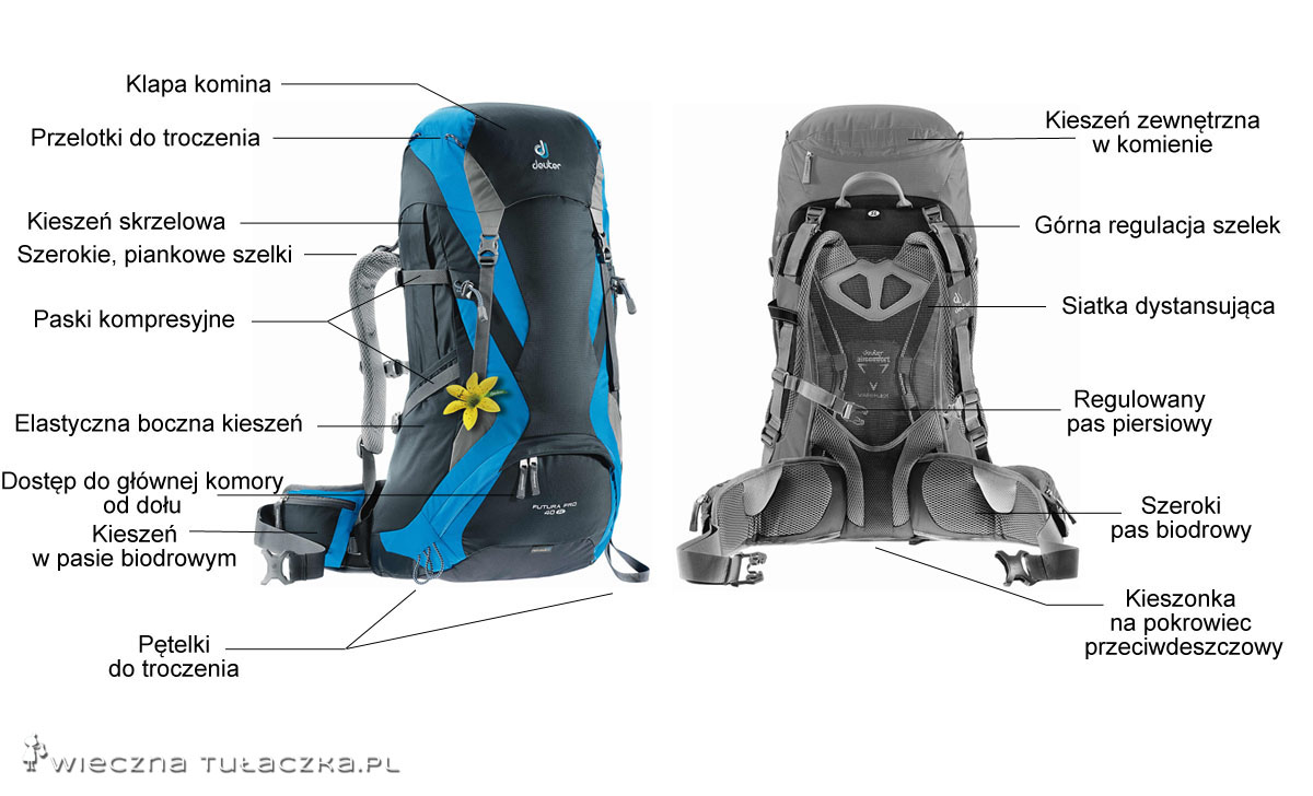 Plecak Deuter Futura Pro 40 Sl