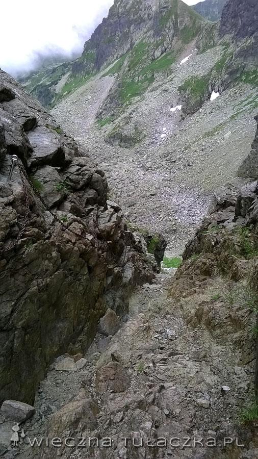 Kozia Przełęcz