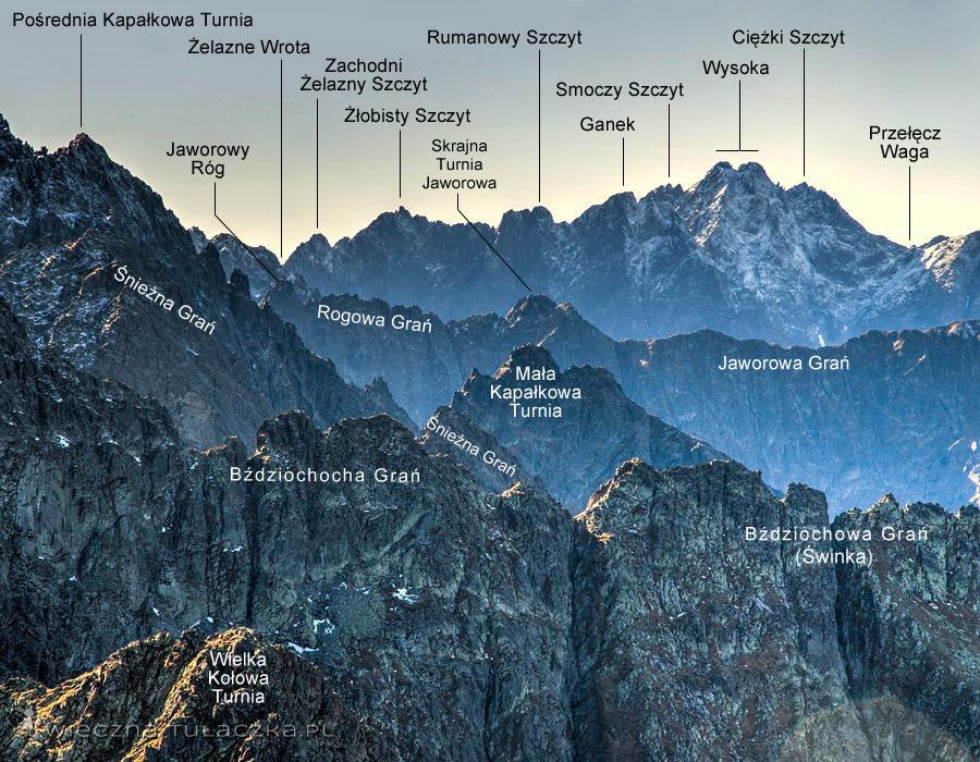 Jagnięcy szczyt panorama, Tatry Wysokie