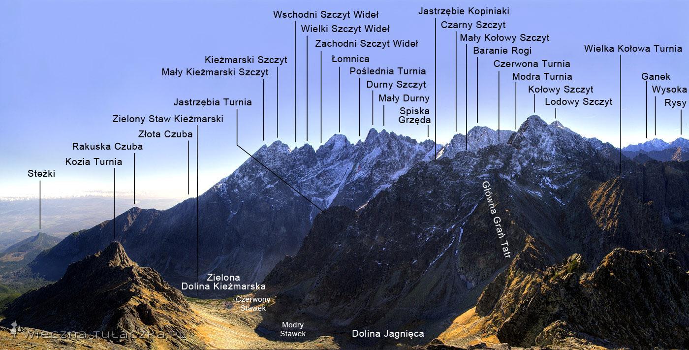Jagnięcy Szczyt, panorama
