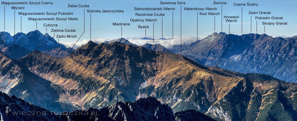 Tatry Wysokie i Zachodnie z Jagnięcego Szczytu