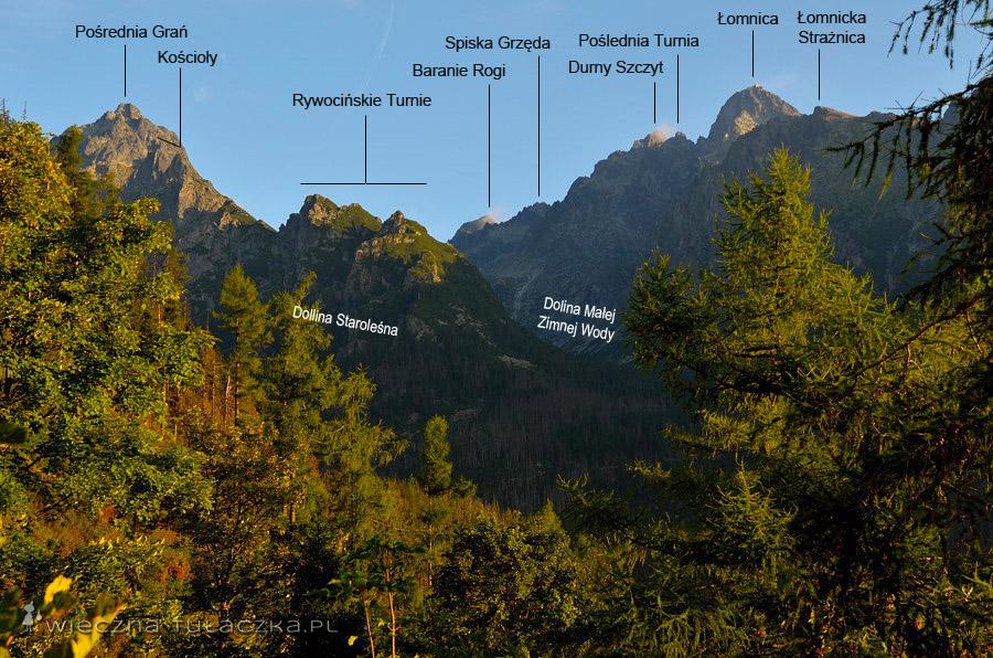 Dolina Zimnej Wody z Hrebienoka
