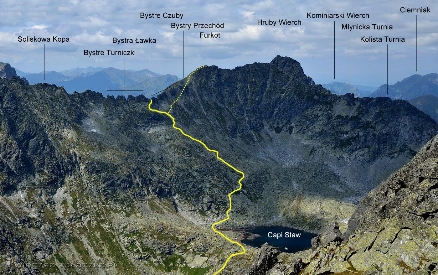 Przebieg szlaku na Bystrą Ławkę. Kropki pokazują stary wariant szlaku na Bystry Przechód i dalej na Furkot. Widok z Szatana.
