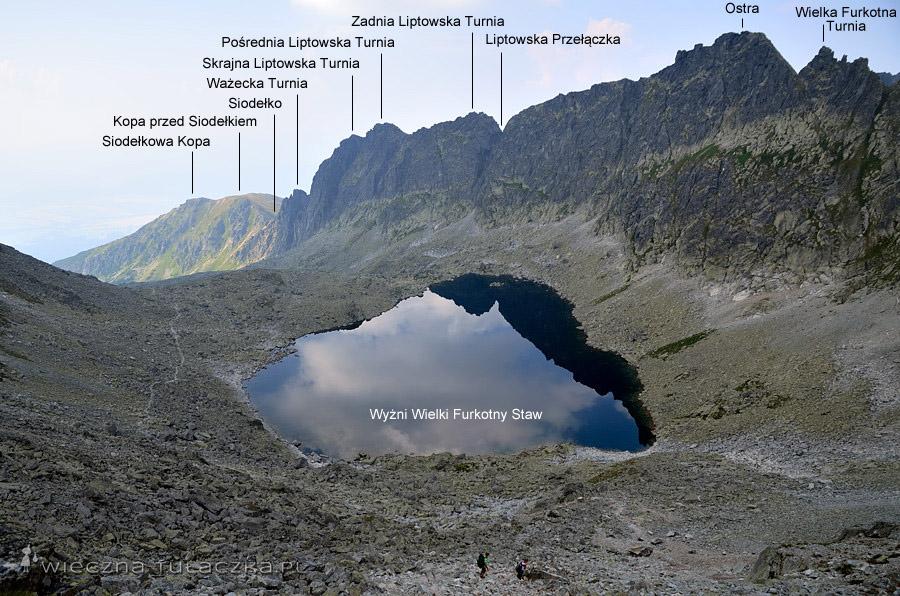 Wielki Furkotny Staw Wyżni, Dolina Furkotna