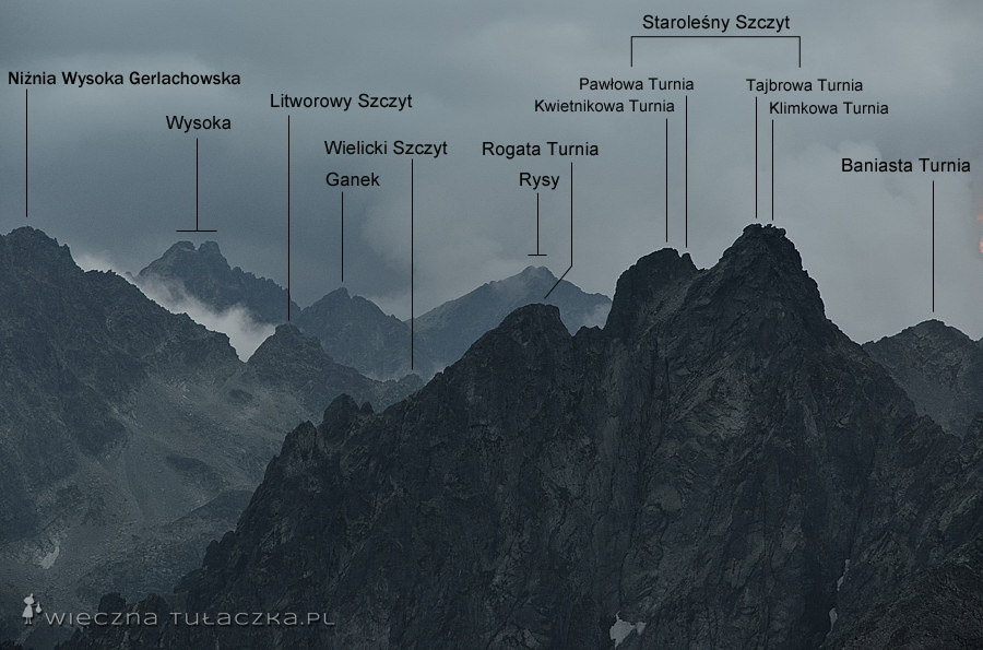 Widok ze Sławkowskiego Szczytu w stronę Rysów