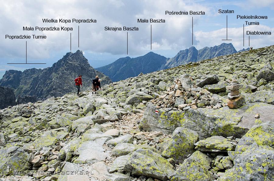 Szlak na Rysy ze słowackiej strony