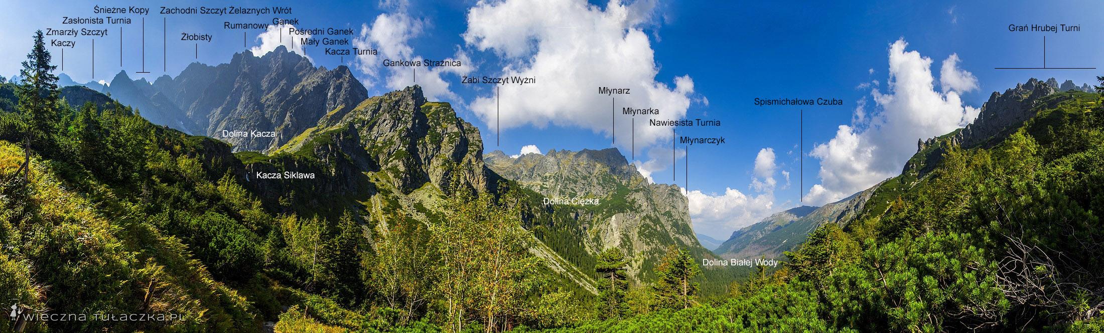 Dolina Białej Wody - panorama