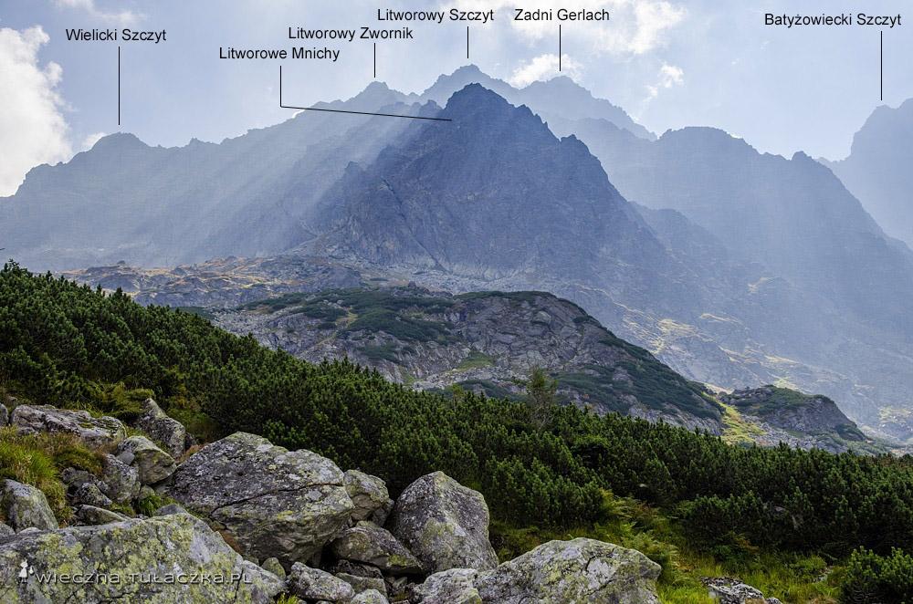 Litworowa Dolina