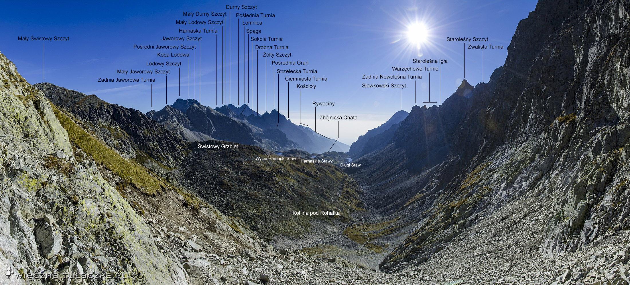 Panorama z Rohatki