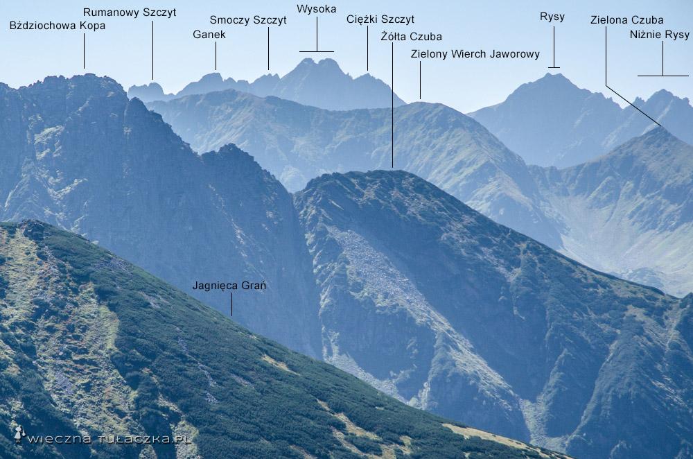 Wysoka oraz Rysy z Szerokiej Przełęczy Bielskiej