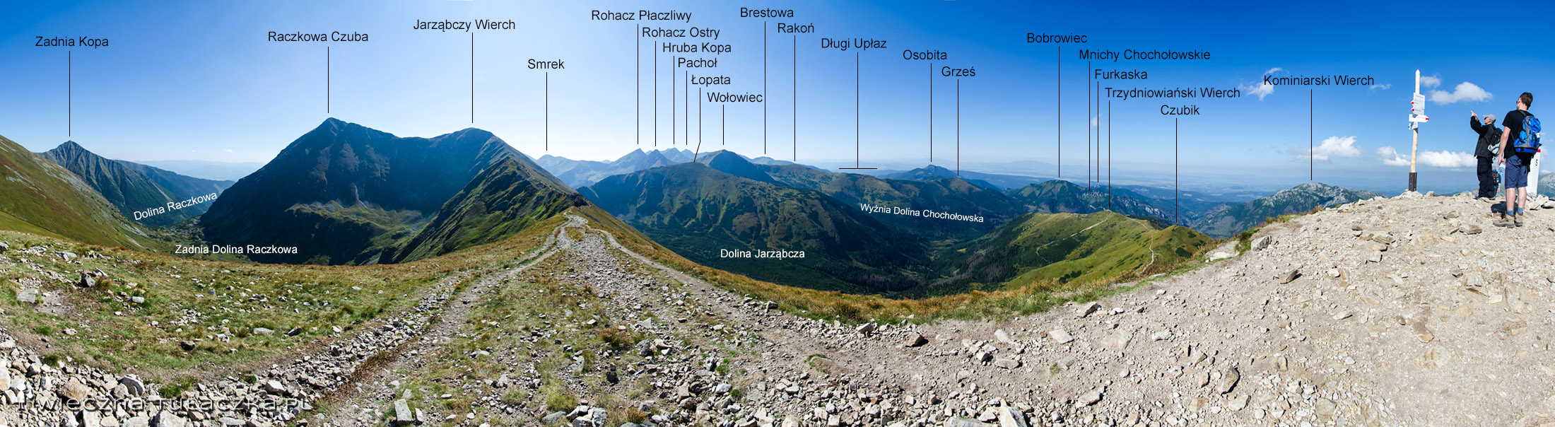 Panorama z Kończystego Wierchu