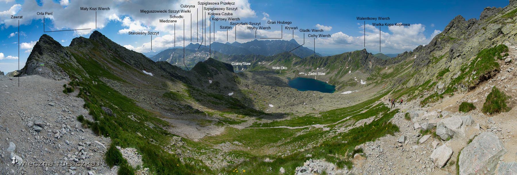 Panorama z Zawratu z opisem