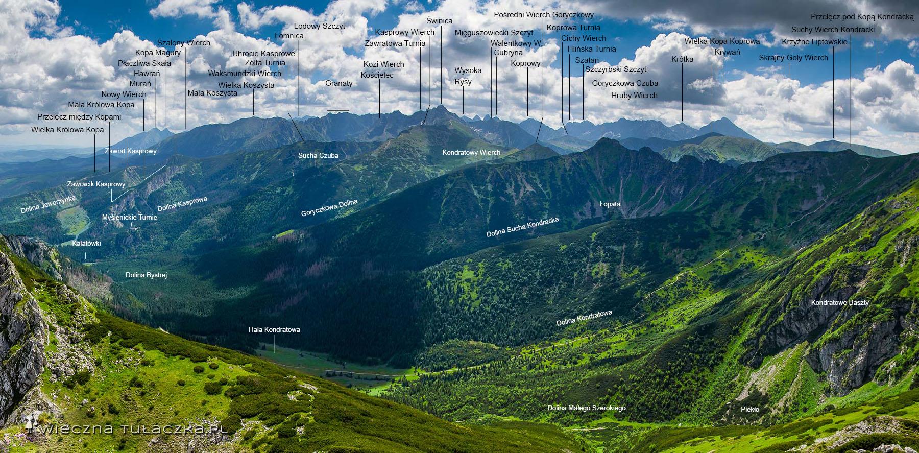 Tatry z Giewontu - panorama z opisem