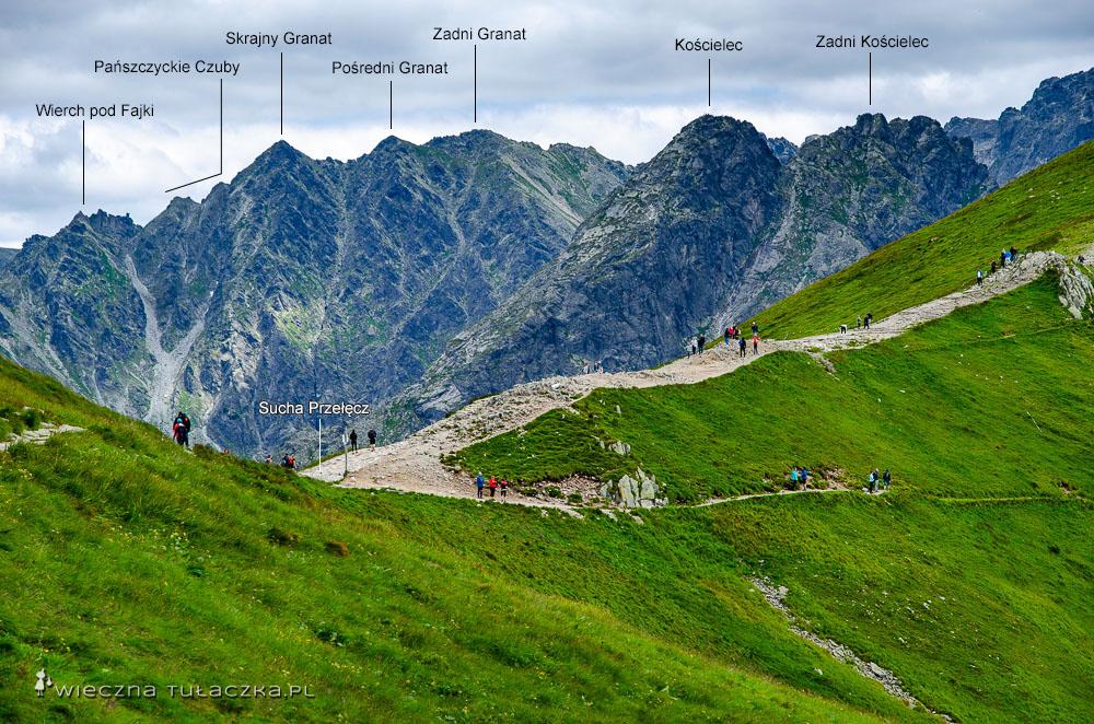 Sucha Przełęcz pod Kasprowym Wierchem