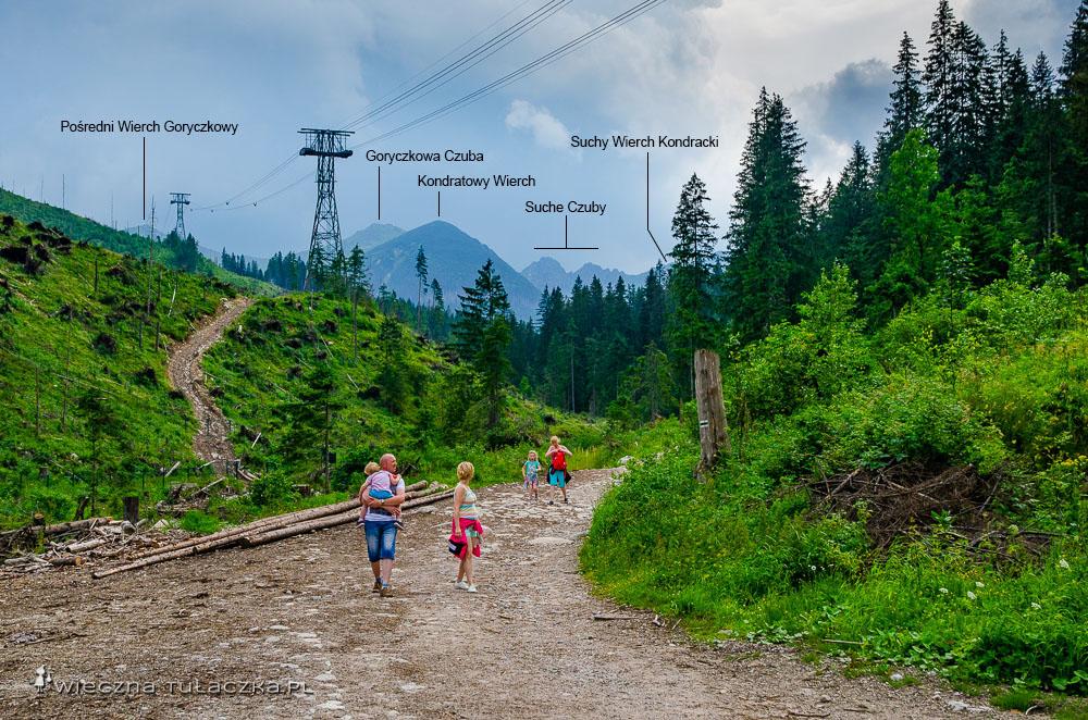 Opis szlaku na Kasprowy Wierch